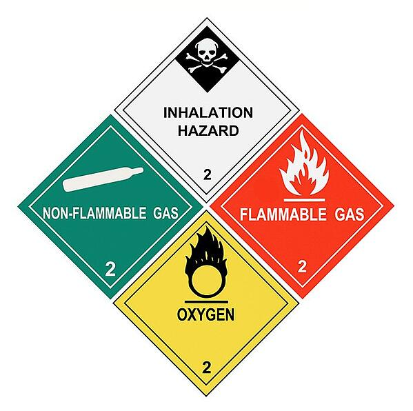 """Illustrations of diamond-shaped """"non-flammable gas, """"oxygen,"""" """"flammable gas,"""" and """"inhalation hazard"""" signs"""